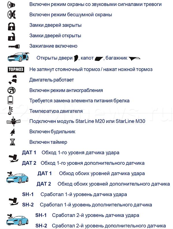 Значки на брелке Старлайн а91