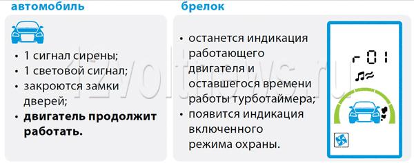 Старлайн A93 – индикация на брелке после завершения программной нейтрали при включённом турботаймере