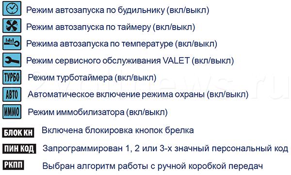 Обозначения иконок на брелке Старлайн а91