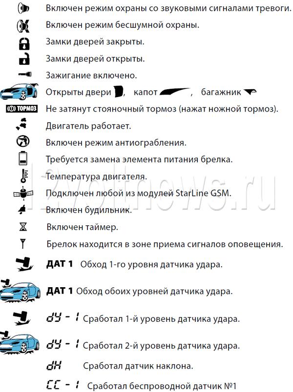 Значки на брелке Старлайн а93